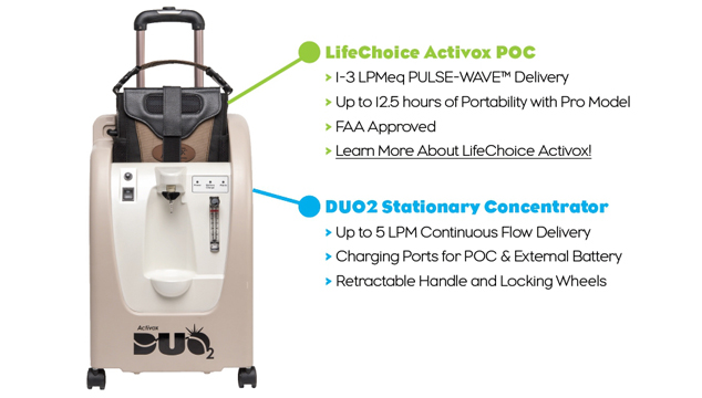 LifeChoice Activox DUO2